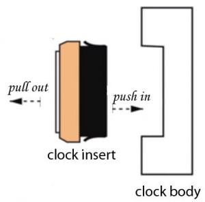 Changing the Battery In Your Clock Insert